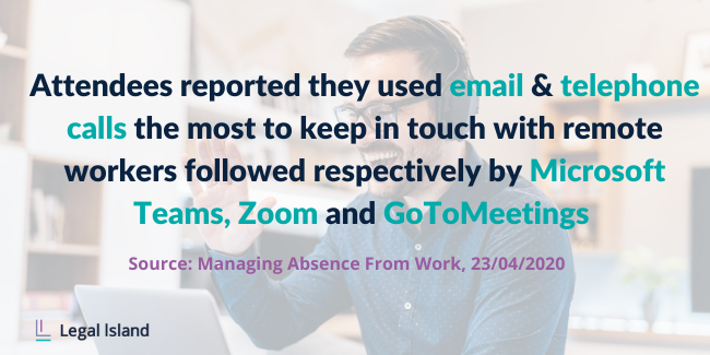 Attendees mostly use email and telephone calls to keep in touch working remotely.