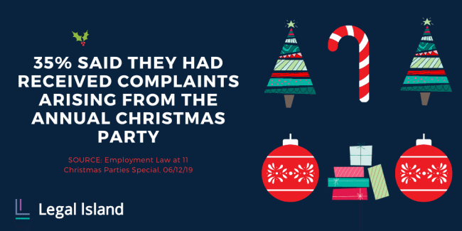 Employment Law at 11 Christmas Parties Special 2019 poll question - christmas party complaints