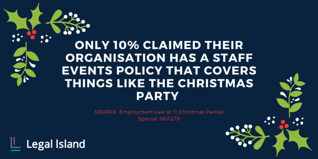 Employment Law at 11 Christmas Parties Special 2019 poll question - staff events policy