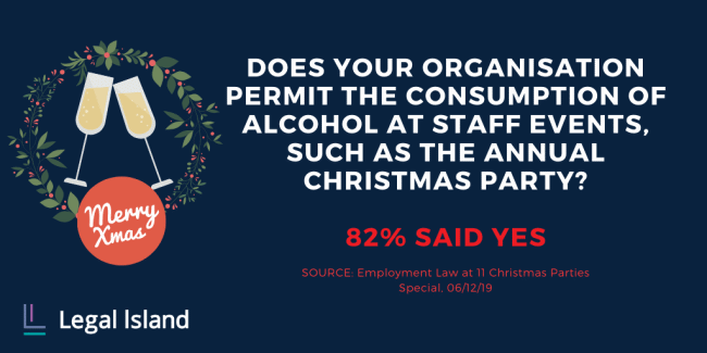Employment Law at 11 Christmas Parties Special 2019 poll question - staff alcohol consumption