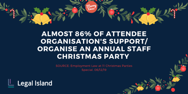 Employment Law at 11 Christmas Parties Special 2019 poll question - Staff Christmas event support